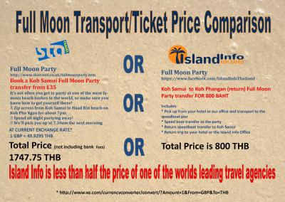 Full Moon price Comparison