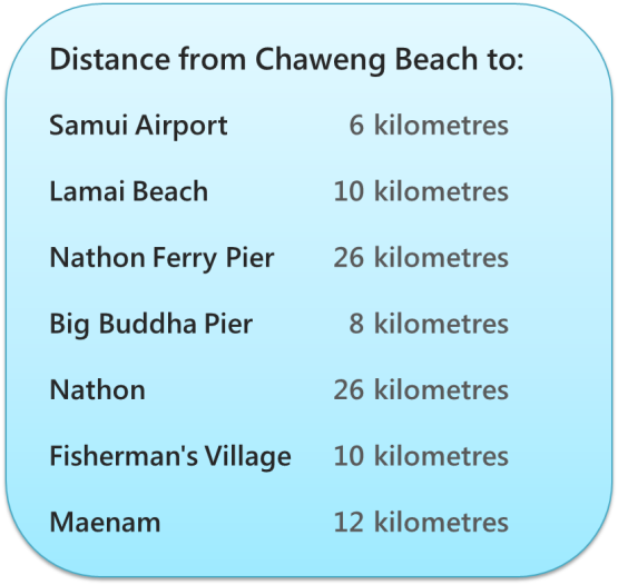 distances, chaweng, to, island info.