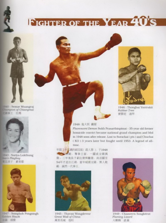 The Evolution of Muay Thai
