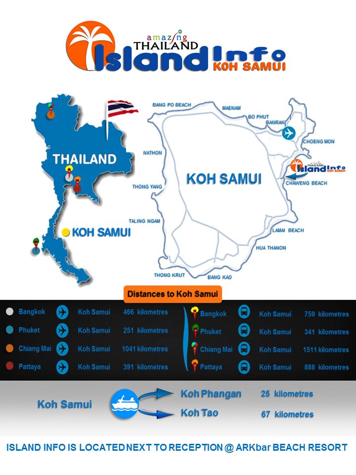 Koh Samui to Koh Tao Map Koh Samui Distance Map