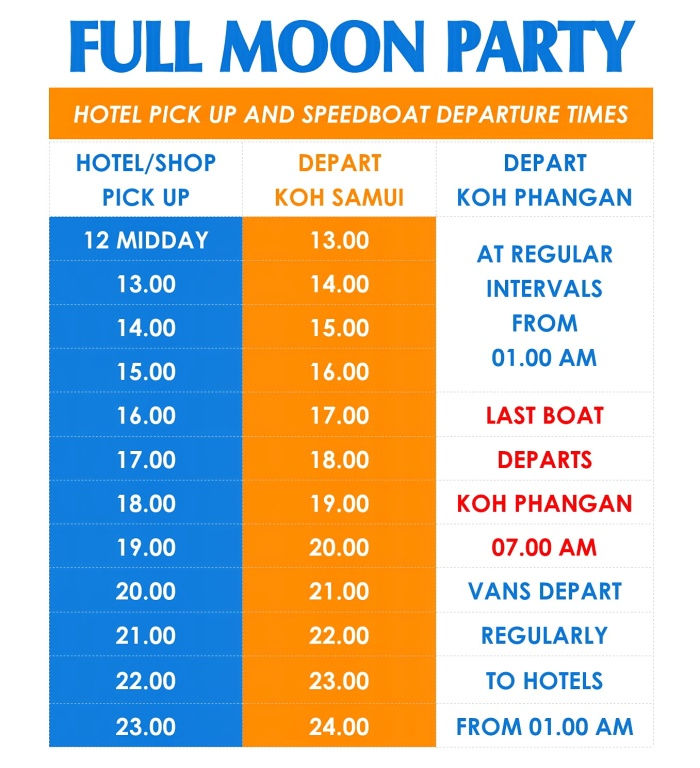 full-moon-party-departure-times-island-info-samui