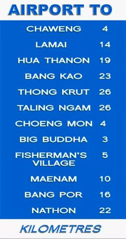 distance-from-samui-airport-to-chaweng-lamai-choeng-mon-big-buddha-maenam-bophut-fishermans-village-island-info-samui