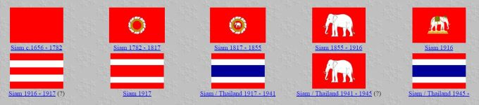 current- Historical-Flags-Thailand-siam-island-info-samui-tours