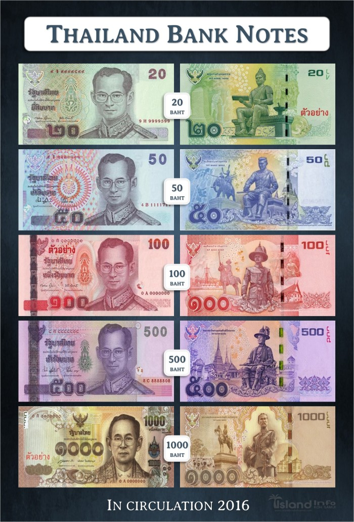thailand-bank-notes-circulation-2016-cash-paper-money-island-info-samui