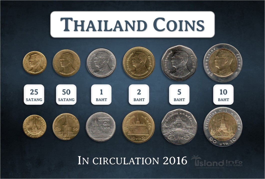 thailand-coins-currency-baht-satang-island-info-samui-travel-tours