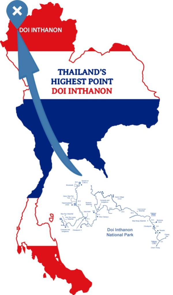 Thailand Info Facts about Thailand